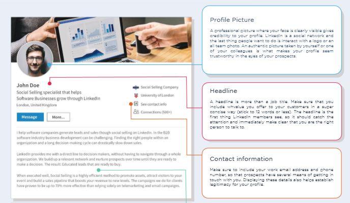 LinkedIn profile for social selling (preview)